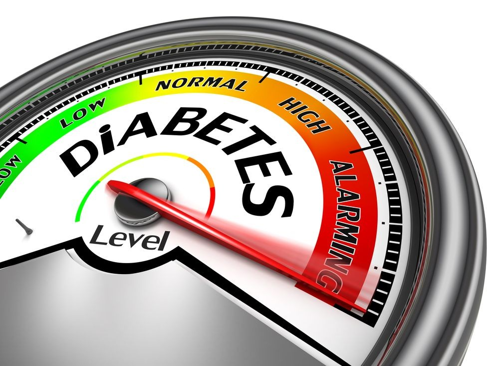 Lucky Number 7 for Diabetics - Part I